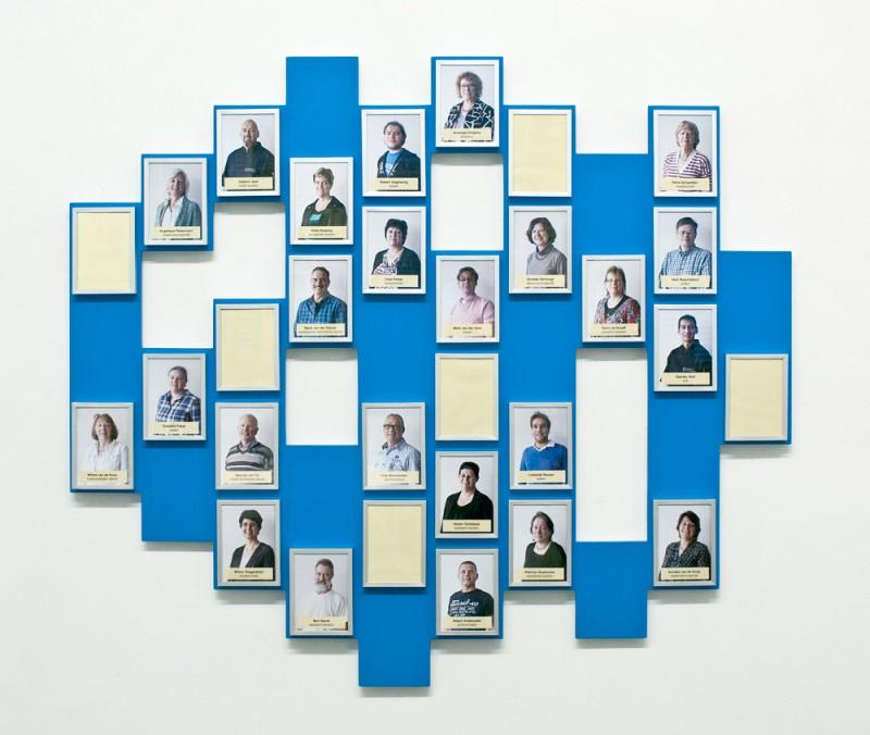 medewerkersbord